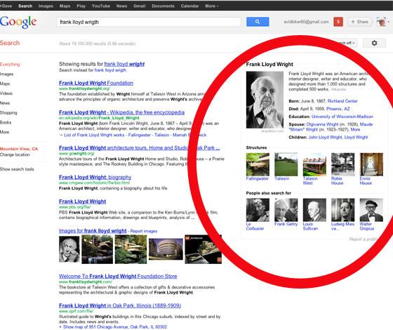 Google+ Providing Relevant Results