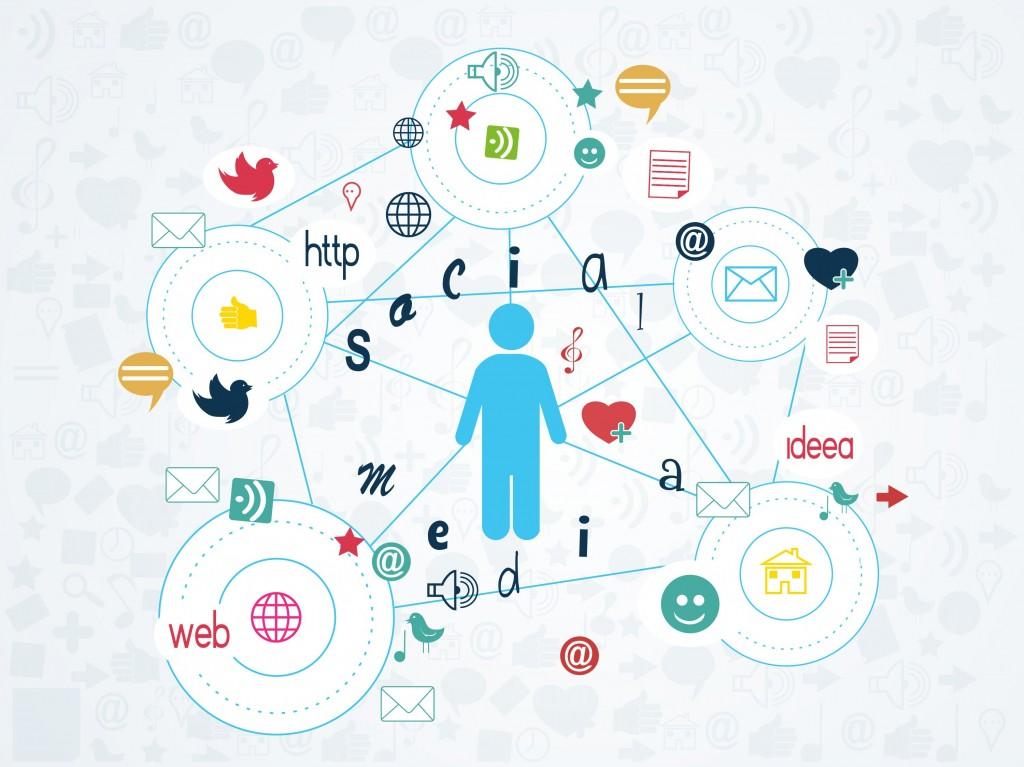 Social Media in KVR
