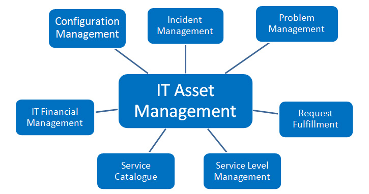 it management servicessingapore