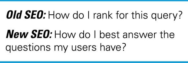 Give Best Answer of User Questions