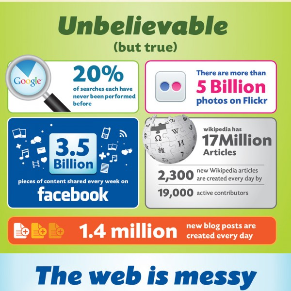massive-size-of-internet-infographioc-600x600