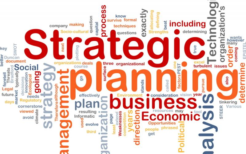 role of strategic planning in business environment
